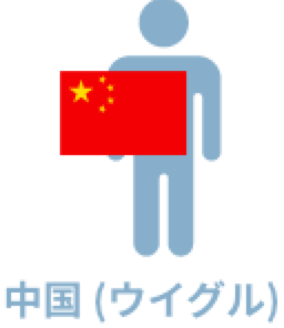 中国(ウイグル)